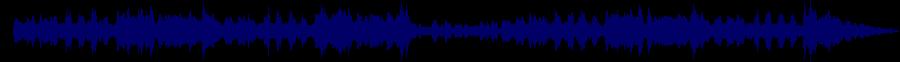 waveform of track #64263