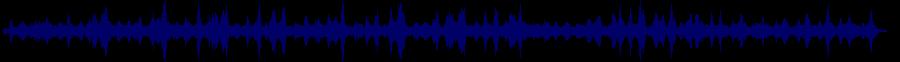 waveform of track #64270