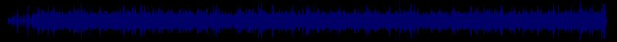waveform of track #64284