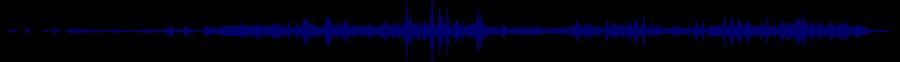 waveform of track #64287