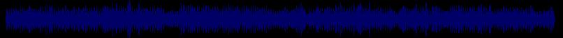 waveform of track #64296