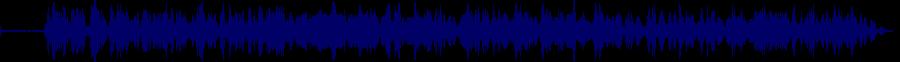 waveform of track #64298