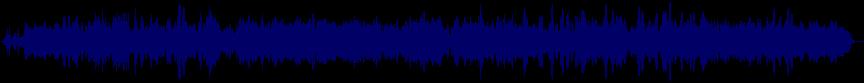 waveform of track #64313