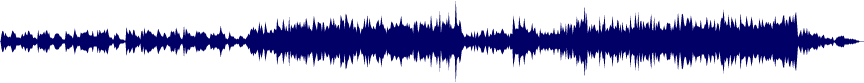 waveform of track #64319