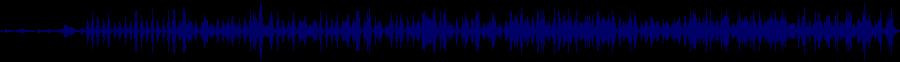 waveform of track #64323