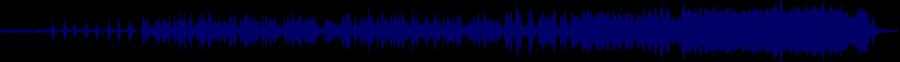 waveform of track #64325
