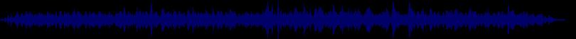 waveform of track #64327