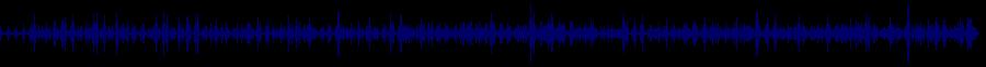 waveform of track #64330