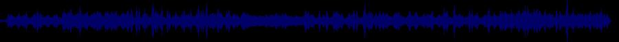 waveform of track #64334