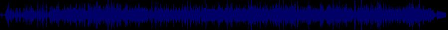 waveform of track #64349