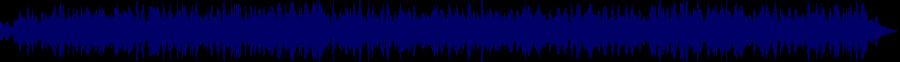 waveform of track #64354