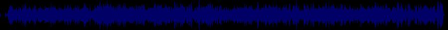 waveform of track #64365