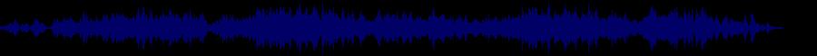 waveform of track #64368