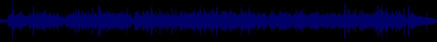waveform of track #64388