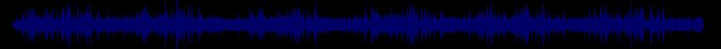 waveform of track #64391