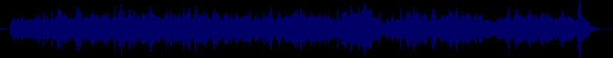 waveform of track #64416