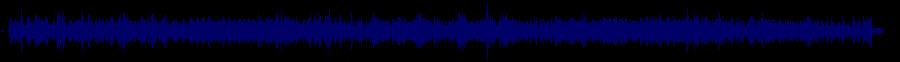 waveform of track #64417