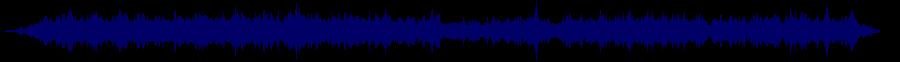 waveform of track #64425
