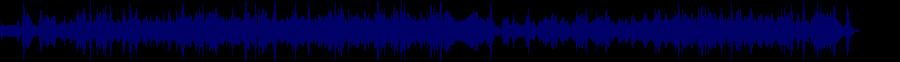 waveform of track #64431