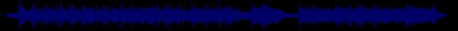 waveform of track #64465