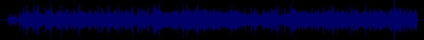 waveform of track #64472