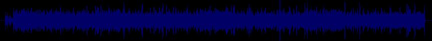 waveform of track #64479