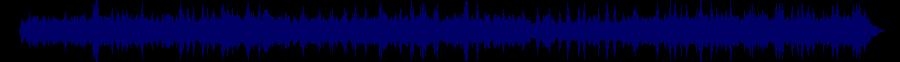 waveform of track #64504