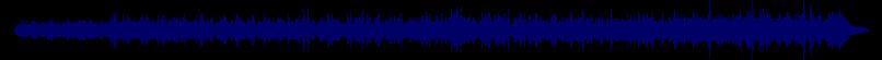 waveform of track #64518