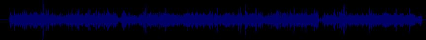 waveform of track #64534