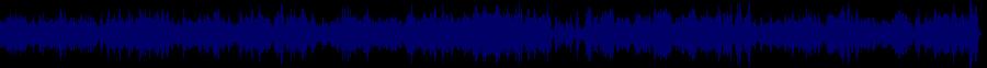 waveform of track #64539