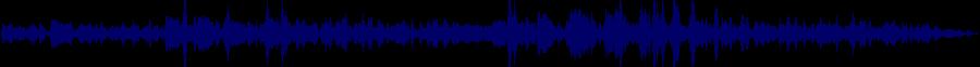 waveform of track #64568