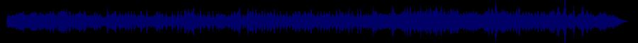 waveform of track #64573