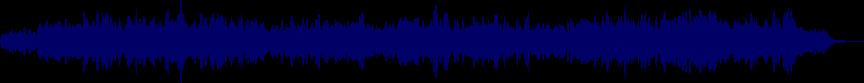 waveform of track #64580