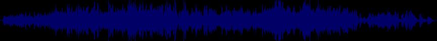 waveform of track #64585