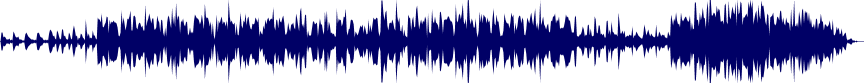 waveform of track #64588