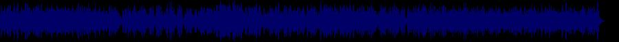 waveform of track #64589