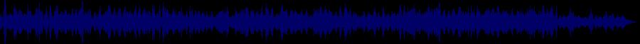 waveform of track #64592