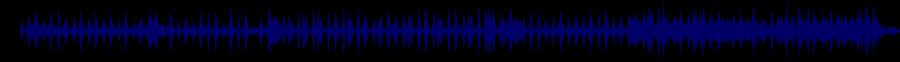 waveform of track #64595