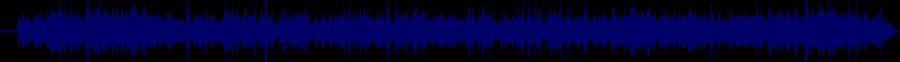 waveform of track #64596