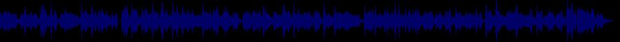 waveform of track #64618