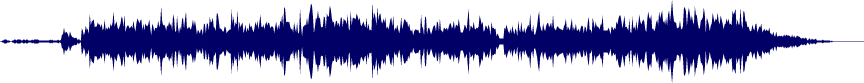 waveform of track #64620