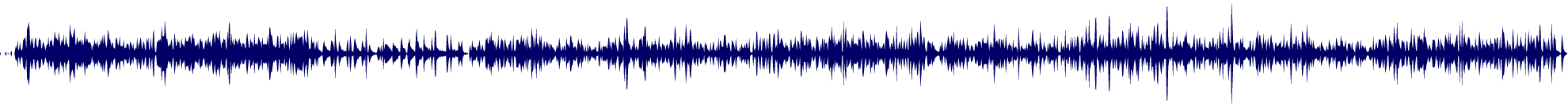 waveform of track #64679