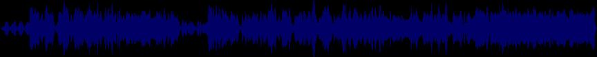 waveform of track #64699