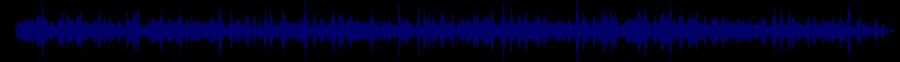 waveform of track #64702