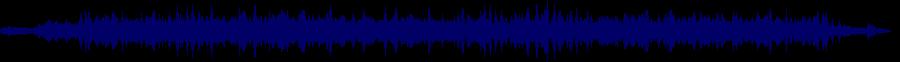 waveform of track #64705