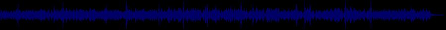 waveform of track #64718