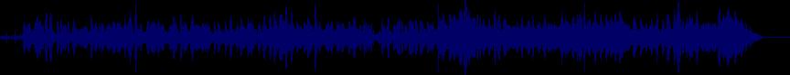 waveform of track #64737