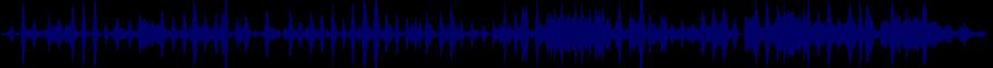 waveform of track #64755