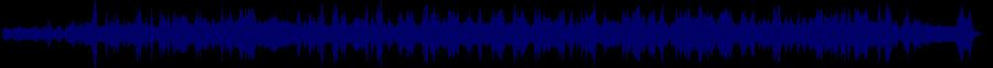 waveform of track #64775