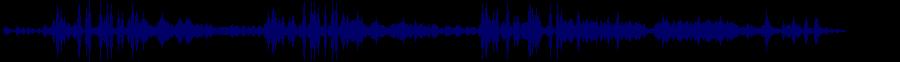 waveform of track #64804